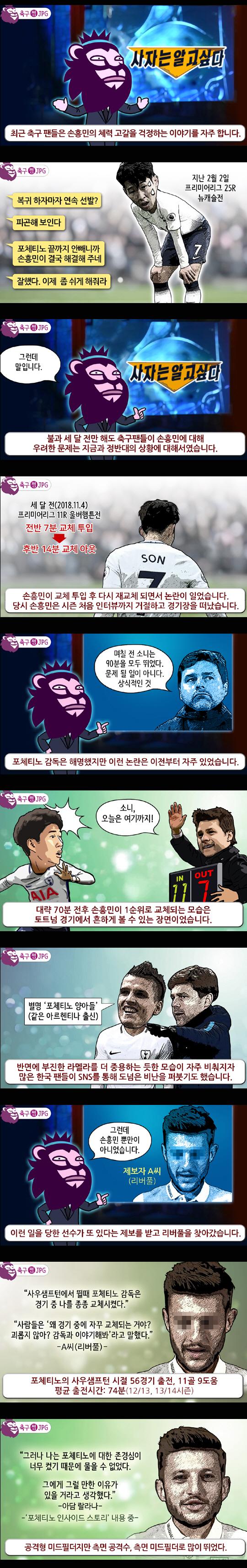[축구.jpg] 손흥민과 교체티노의 진실