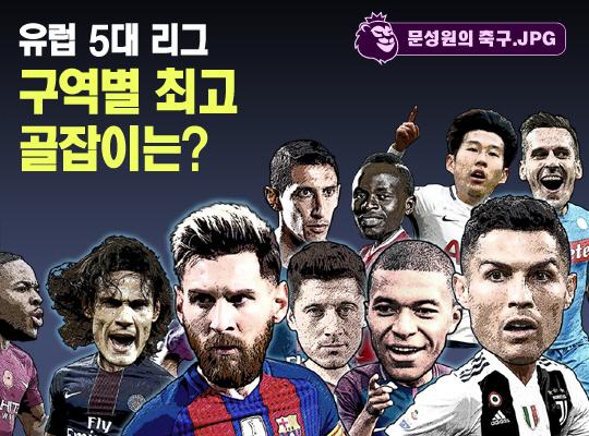 [축구.jpg] 5대리그 구역별 최강 골잡이 & 손흥민 1위 구역은?