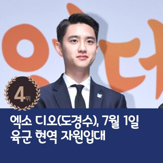 지난주 핫이슈, 김하늘 이혼 위해 특수분장 강행