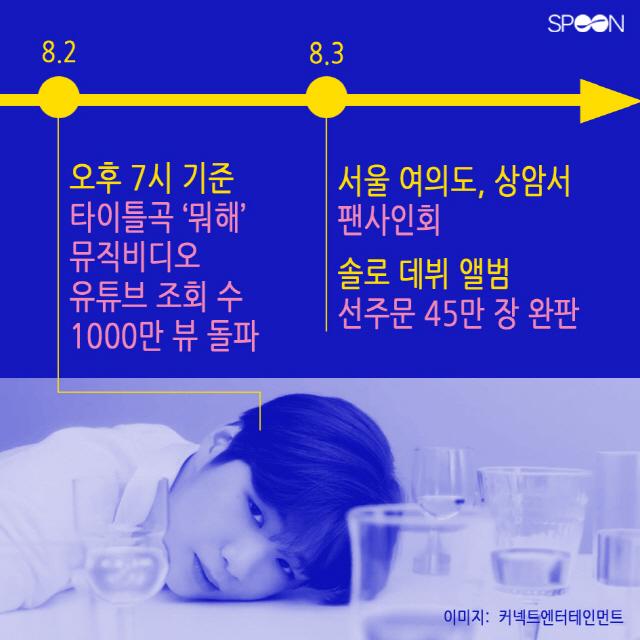 '음반킹' 강다니엘 새시대 열었다!